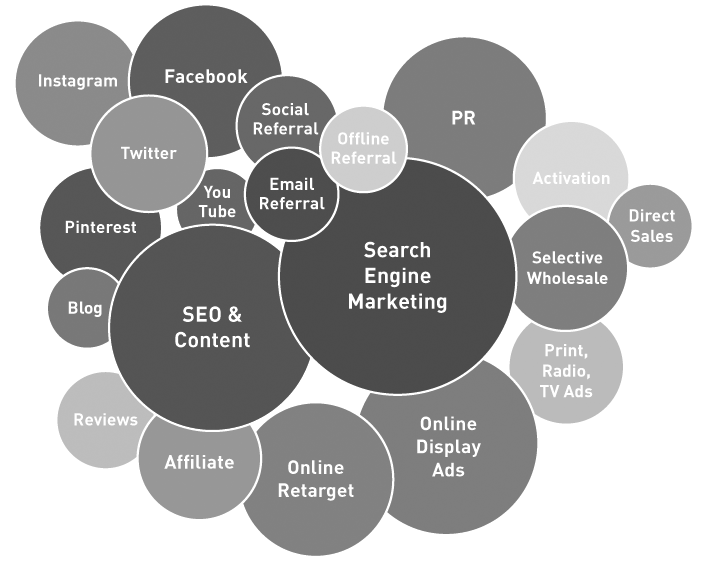 digitalmarketingbw